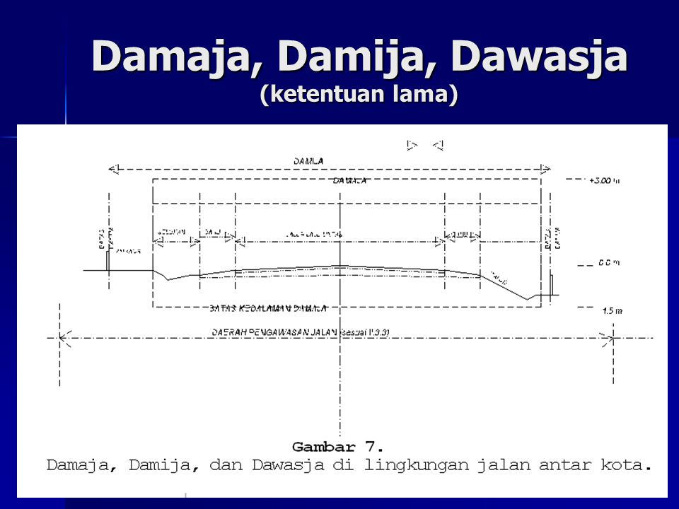 Damaja, Damija, Dawasja (ketentuan lama)