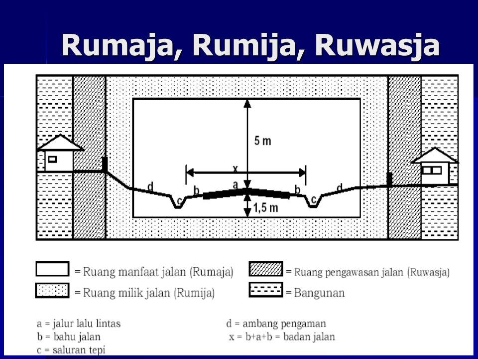 Rumaja, Rumija, Ruwasja