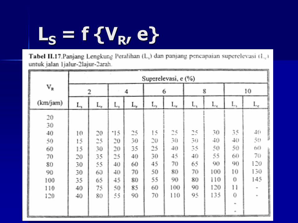 L S = f {V R, e}