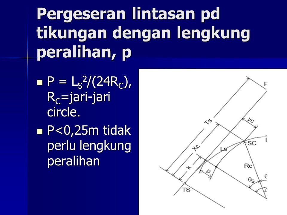 Pergeseran lintasan pd tikungan dengan lengkung peralihan, p P = L S 2 /(24R C ), R C =jari-jari circle.