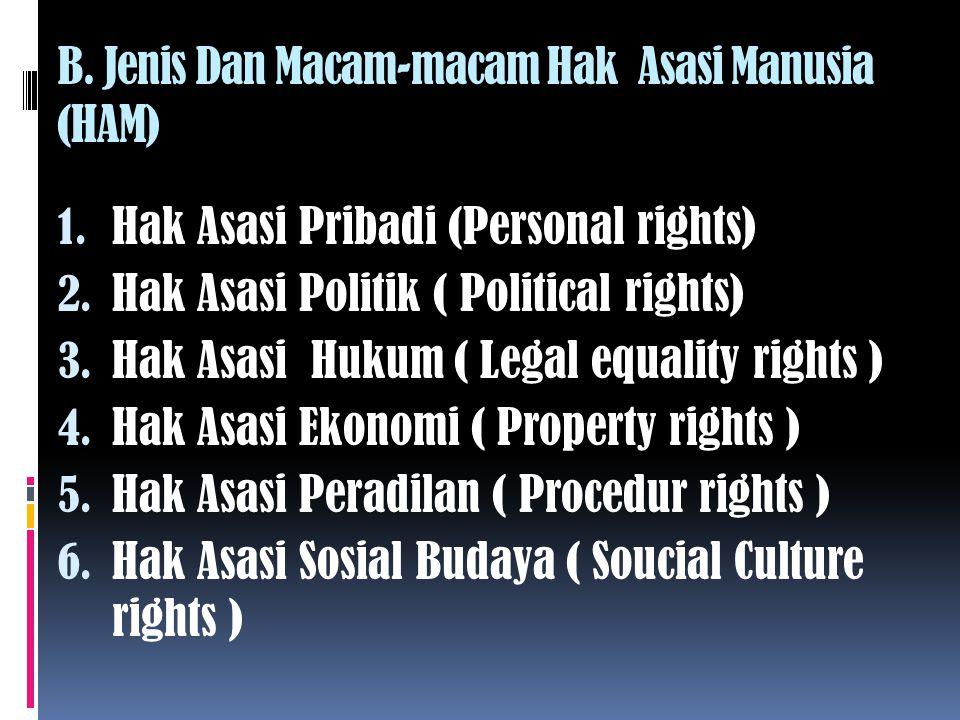 C.Dasar Hukum Hak Asasi Manusia (HAM) 1. Instrumen Hukum HAM Indonesia a.