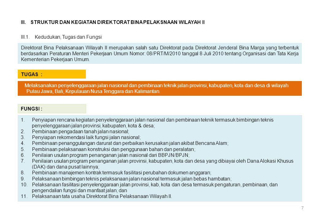 TUGAS : Melaksanakan penyelenggaraan jalan nasional dan pembinaan teknik jalan provinsi, kabupaten, kota dan desa di wilayah Pulau Jawa, Bali, Kepulau