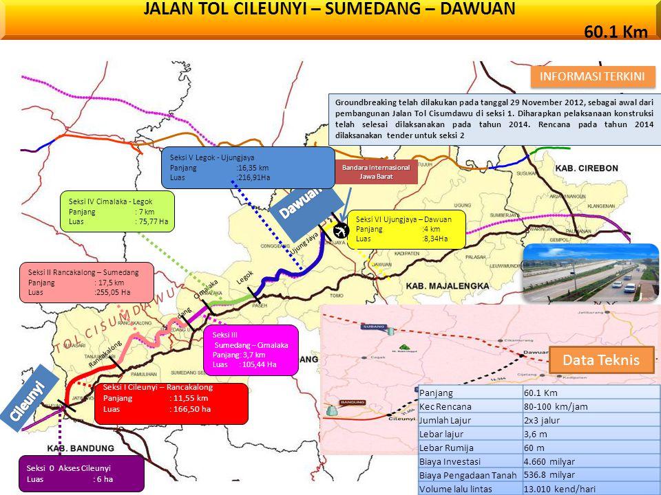 T O L C I S U M D A W U Bandara Internasional Jawa Barat Seksi VI Ujungjaya – Dawuan Panjang:4 km Luas:8,34Ha Rancakalong Sumedang Cimalaka Legok Ujun