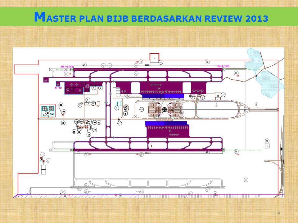 4 M ASTER PLAN BIJB BERDASARKAN REVIEW 2013