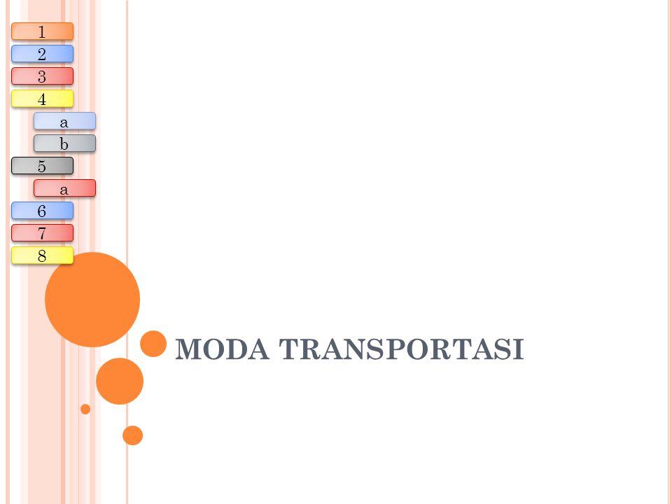 MODA TRANSPORTASI 1 1 2 2 3 3 4 4 a a b b 5 5 a a 6 6 7 7 8 8