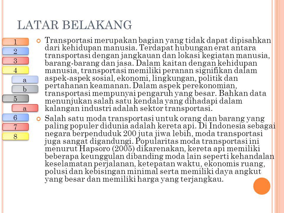 LATAR BELAKANG Transportasi merupakan bagian yang tidak dapat dipisahkan dari kehidupan manusia. Terdapat hubungan erat antara transportasi dengan jan