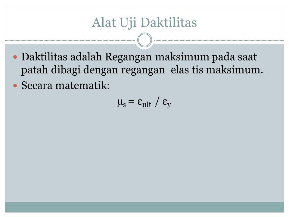 Alat Uji Daktilitas Daktilitas adalah Regangan maksimum pada saat patah dibagi dengan regangan elas tis maksimum. Secara matematik: µ s = ε ult / ε y