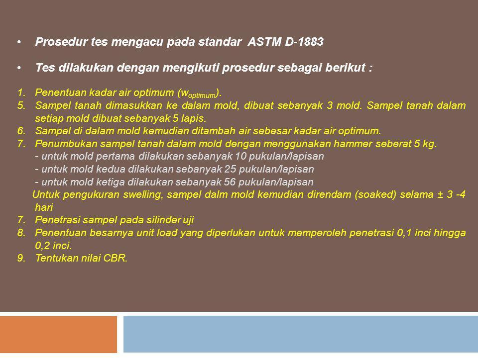 Prosedur tes mengacu pada standar ASTM D-1883 Tes dilakukan dengan mengikuti prosedur sebagai berikut : 1.Penentuan kadar air optimum (w optimum ). 5.