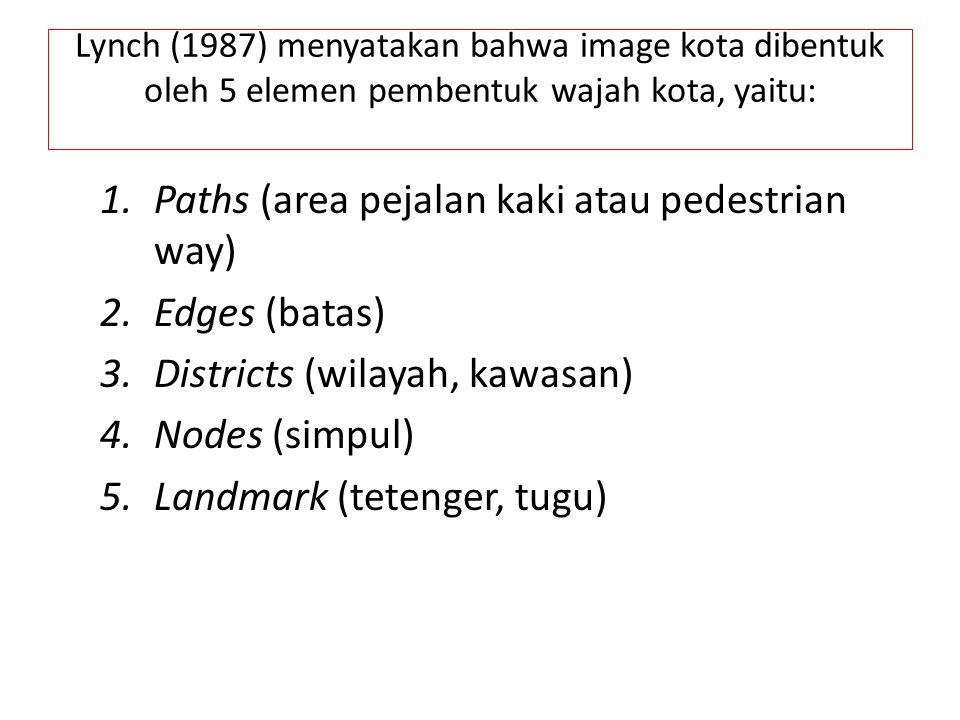 1.Paths (area pejalan kaki atau pedestrian way) 2.Edges (batas) 3.Districts (wilayah, kawasan) 4.Nodes (simpul) 5.Landmark (tetenger, tugu)