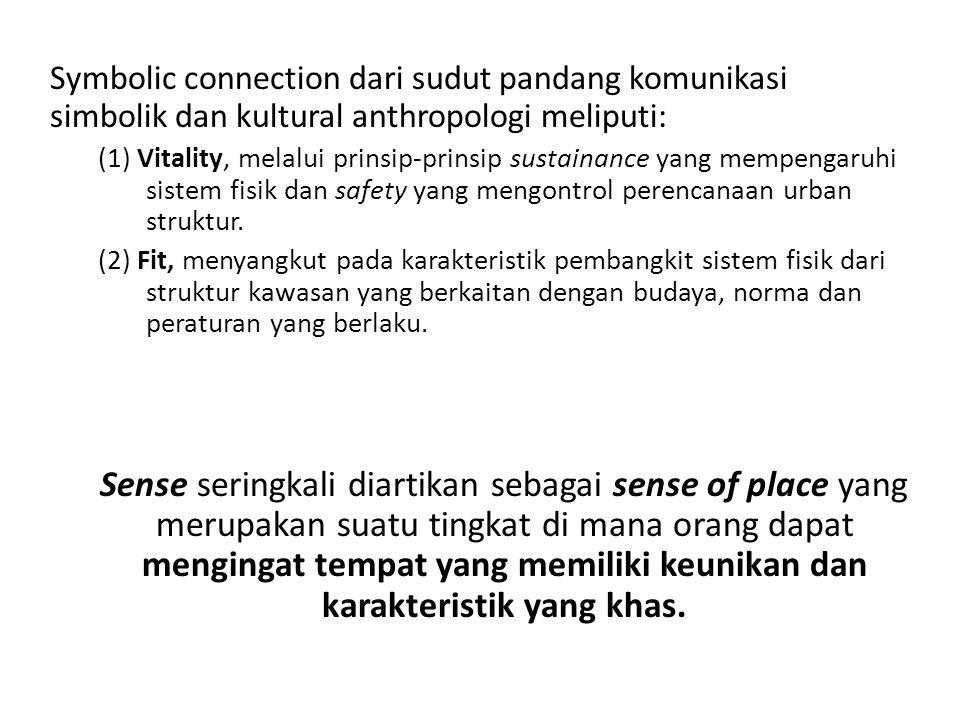 Symbolic connection dari sudut pandang komunikasi simbolik dan kultural anthropologi meliputi: (1) Vitality, melalui prinsip-prinsip sustainance yang mempengaruhi sistem fisik dan safety yang mengontrol perencanaan urban struktur.