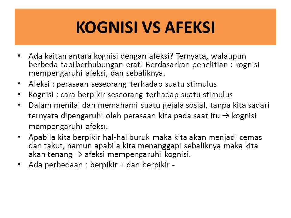 TEORI KOGNITIF DI INDONESIA Teori kognitif mungkin paling diterima untuk menerangkan perilaku sosial di Indonesia.