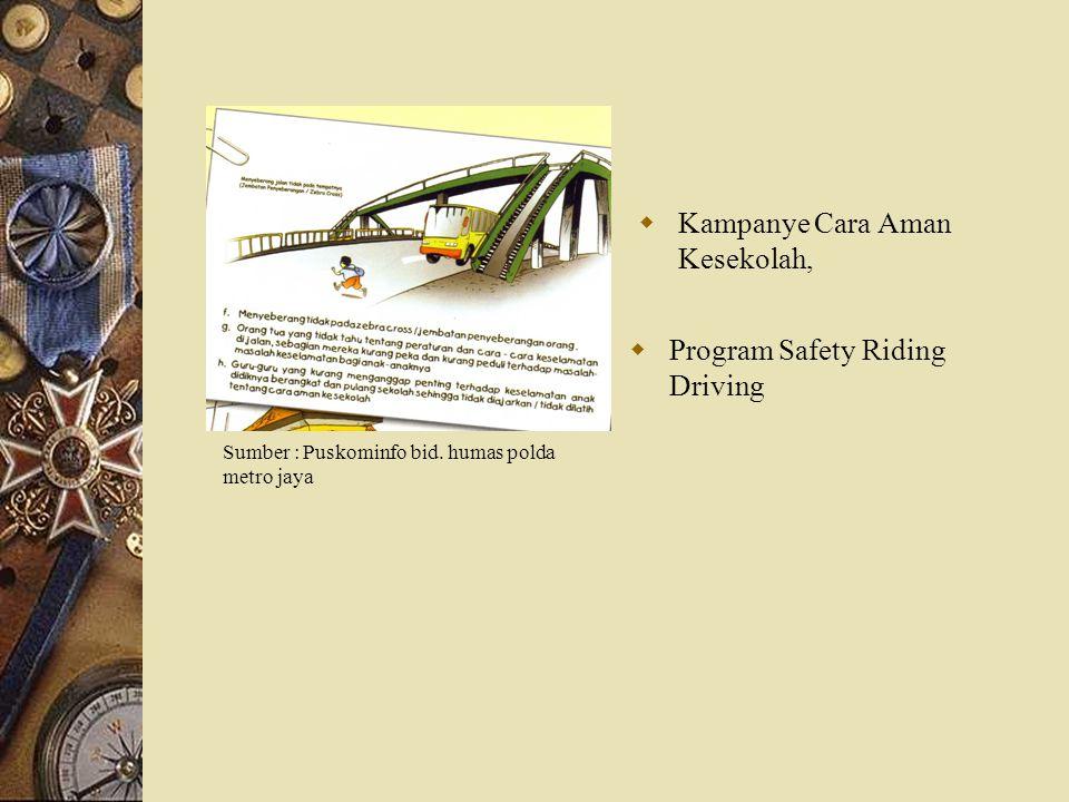 Kampanye Cara Aman Kesekolah, Sumber : Puskominfo bid. humas polda metro jaya  Program Safety Riding Driving