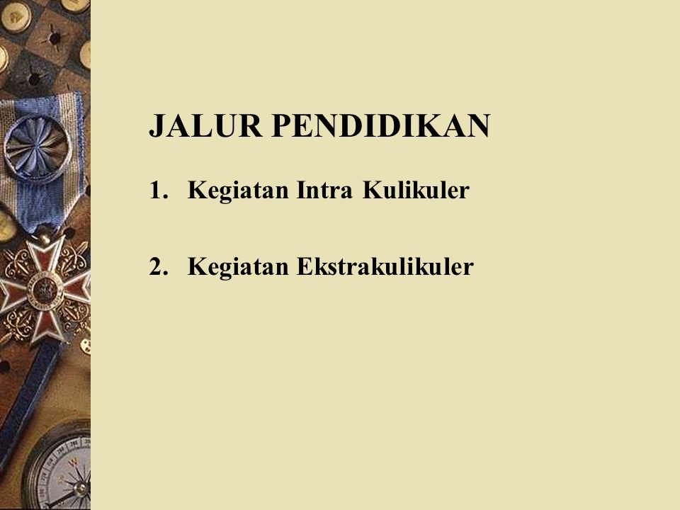 JALUR PENDIDIKAN 1.Kegiatan Intra Kulikuler 2.Kegiatan Ekstrakulikuler