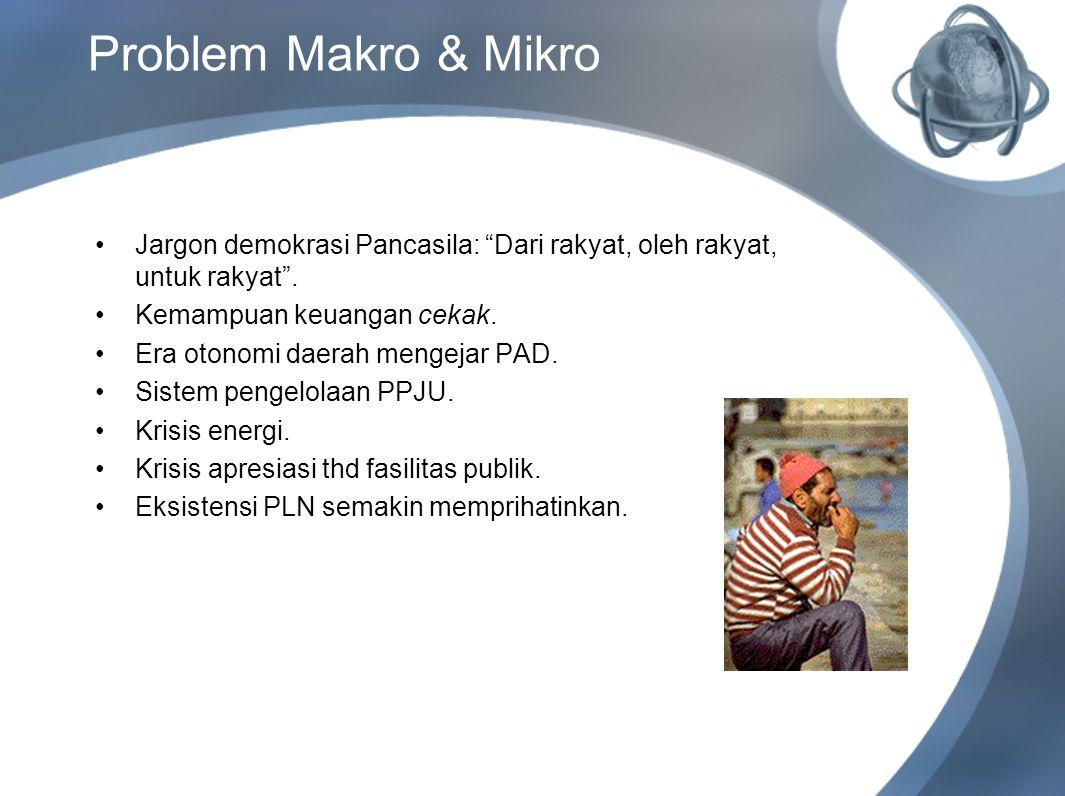 "Problem Makro & Mikro Jargon demokrasi Pancasila: ""Dari rakyat, oleh rakyat, untuk rakyat"". Kemampuan keuangan cekak. Era otonomi daerah mengejar PAD."