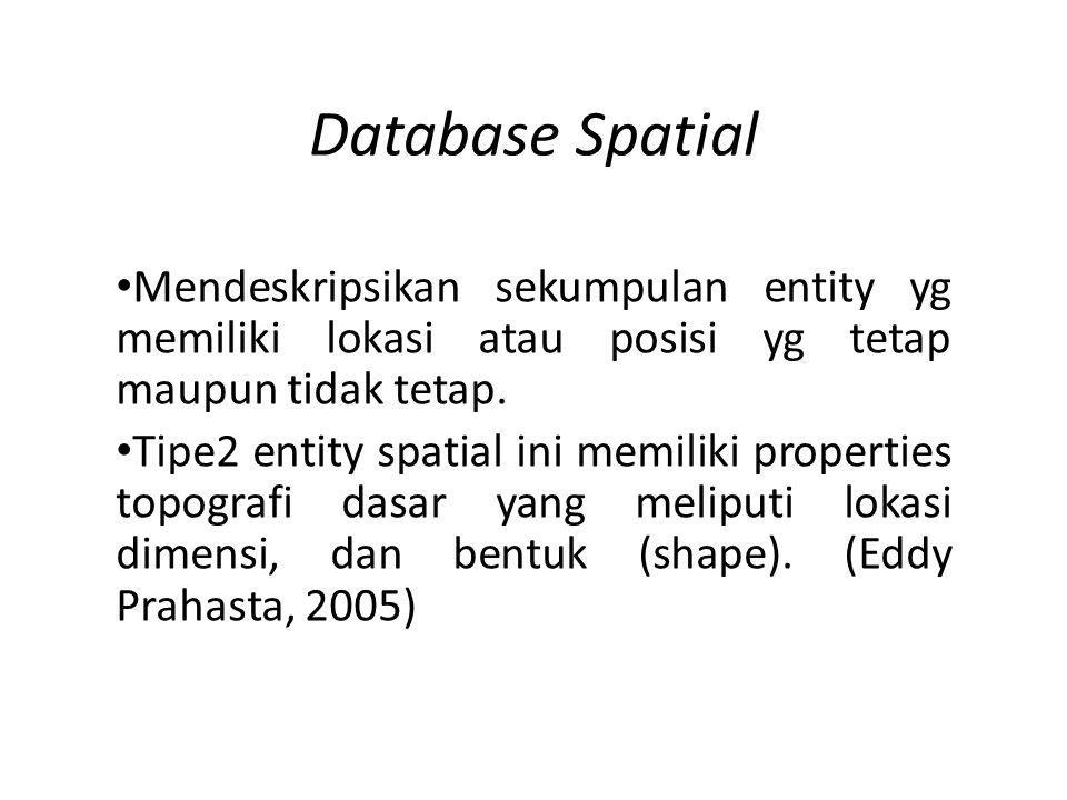 Sistem Basisdata Spasial Sistem basisdata dengan kemampuan untuk merepresentasikan dan secara efissien dapat memanipulasi data geometric/spatial spt point, line, dan polygon.