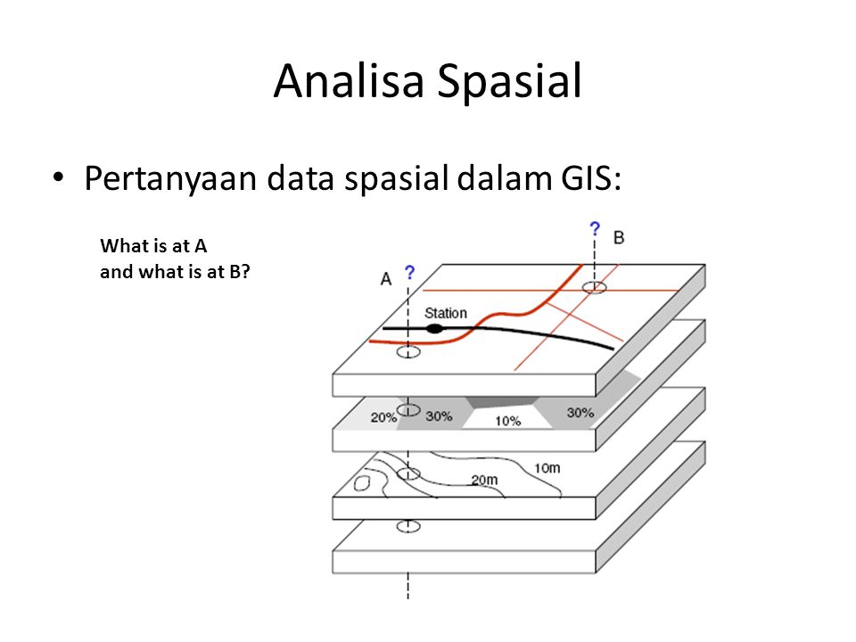 Analisa Spasial Pertanyaan data spasial dalam GIS: What is at A and what is at B?