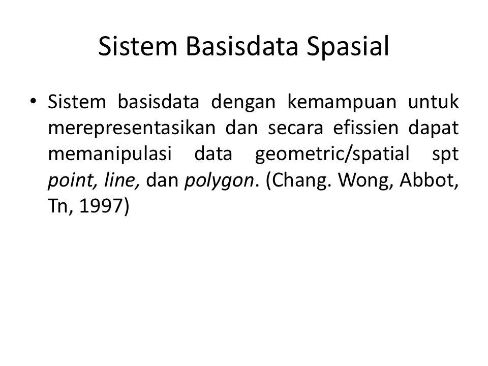Spatial database Database yg dioptimalkan utk menyimpan dan permintaan data yg terkait dgn obyek dalam ruang, termasuk poin, dan baris polygins.