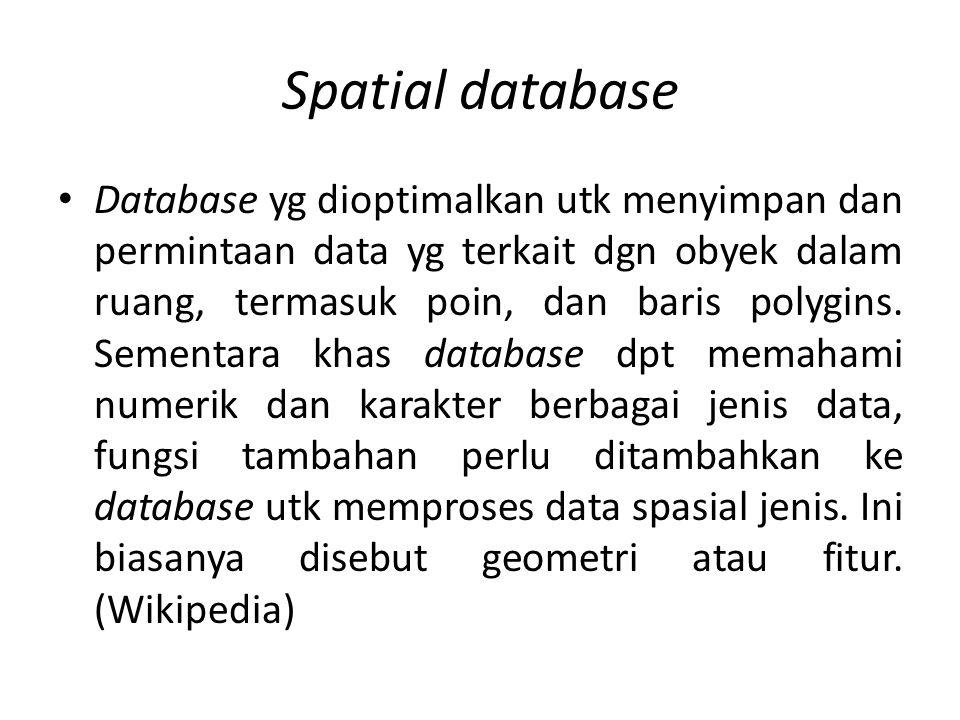 Basisdata Spasial Basisdata yg dirancang untuk menyimpan dan melakukan pememanggilan (query) data pada objek dipermukaan bumi, berupa titik, garis dan area.