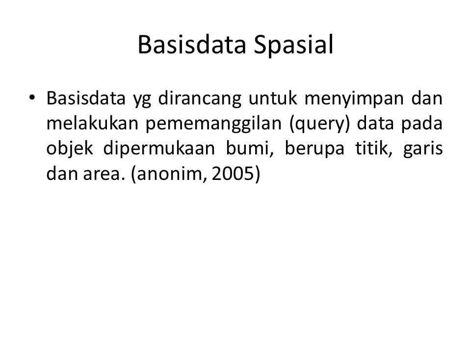 Basisdata Spasial Suatu kumpulan data yang tdk berulang yg dpt digunakan secara bersama-sama oleh aplikasi yg berbeda-beda.