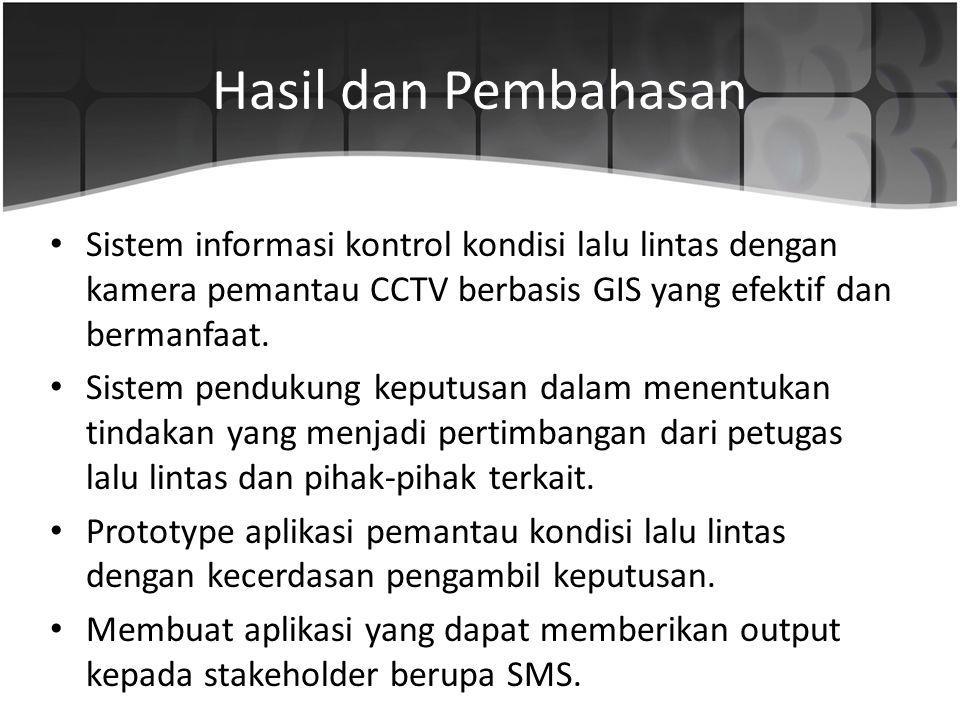 Hasil dan Pembahasan Sistem informasi kontrol kondisi lalu lintas dengan kamera pemantau CCTV berbasis GIS yang efektif dan bermanfaat. Sistem penduku
