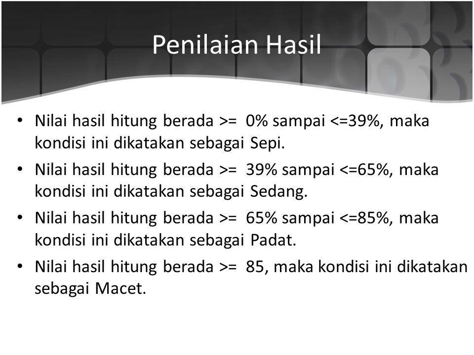 Penilaian Hasil Nilai hasil hitung berada >= 0% sampai <=39%, maka kondisi ini dikatakan sebagai Sepi. Nilai hasil hitung berada >= 39% sampai <=65%,
