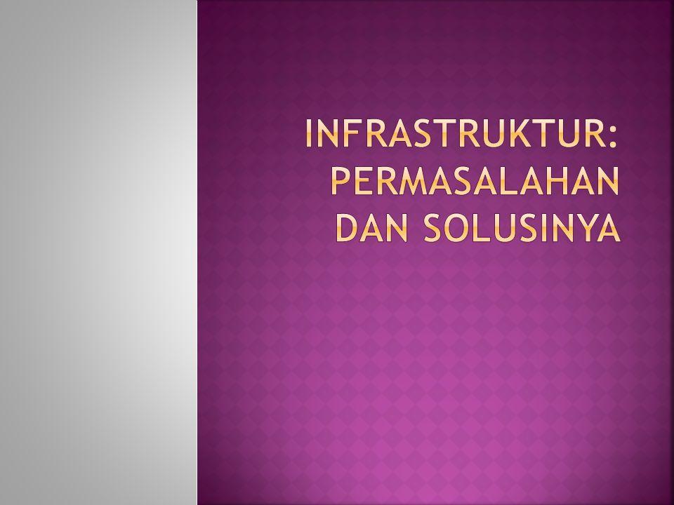  Infrastruktur  Permasalahan infrastruktur  Kapitalisme: biang buruknya infrastruktur  Islam solusinya