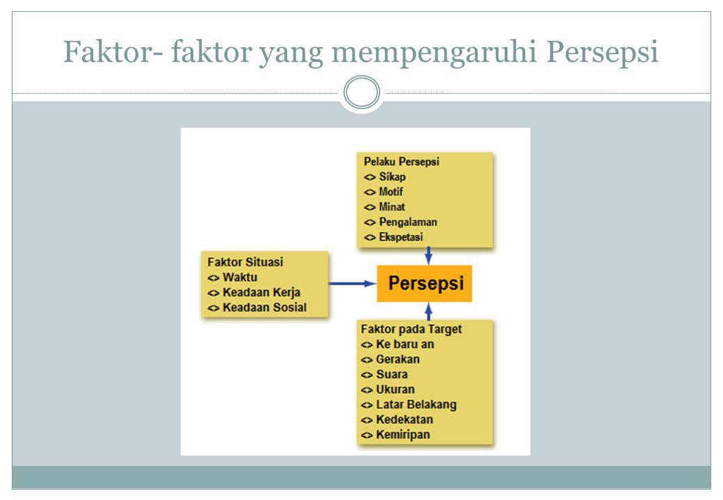 Faktor- faktor yang mempengaruhi Persepsi