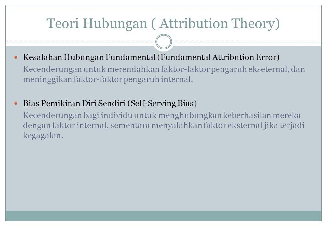 Teori Hubungan ( Attribution Theory) Kesalahan Hubungan Fundamental (Fundamental Attribution Error) Kecenderungan untuk merendahkan faktor-faktor peng