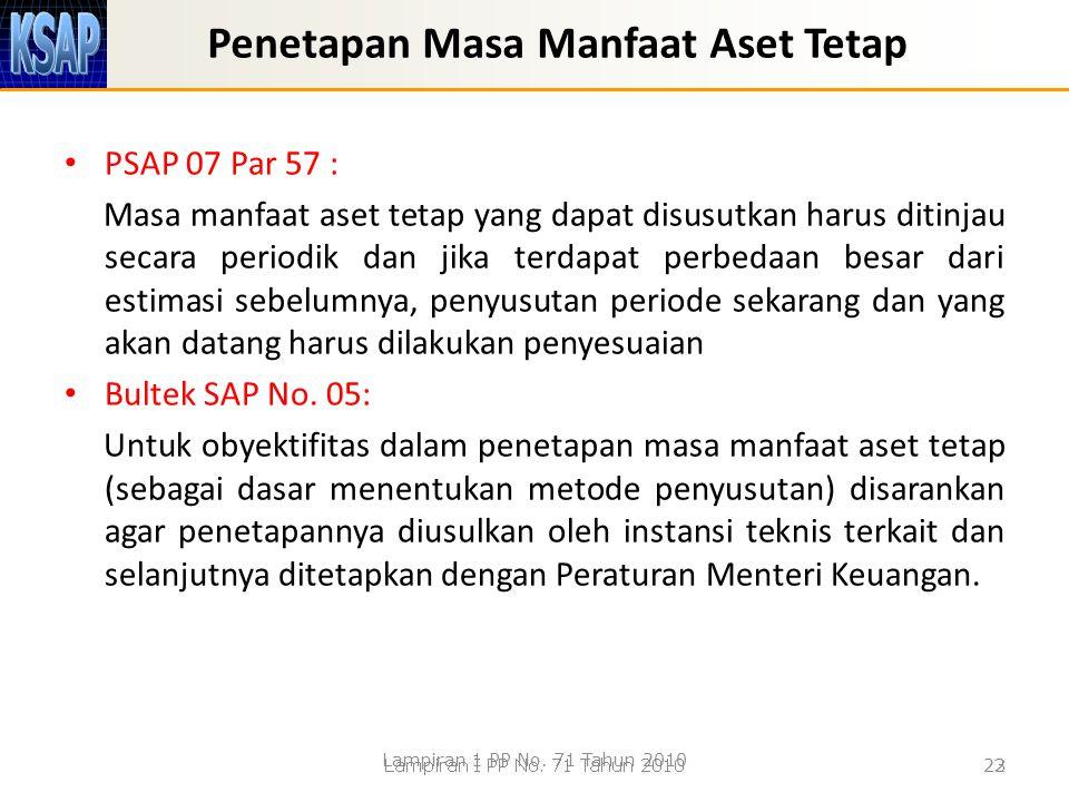 Penetapan Masa Manfaat Aset Tetap PSAP 07 Par 57 : Masa manfaat aset tetap yang dapat disusutkan harus ditinjau secara periodik dan jika terdapat perb