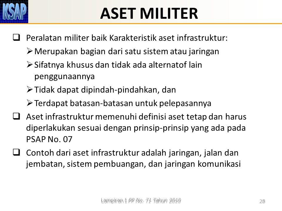 ASET MILITER  Peralatan militer baik Karakteristik aset infrastruktur:  Merupakan bagian dari satu sistem atau jaringan  Sifatnya khusus dan tidak