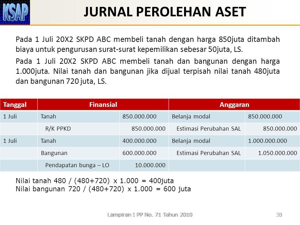 JURNAL PEROLEHAN ASET Pada 1 Juli 20X2 SKPD ABC membeli tanah dengan harga 850juta ditambah biaya untuk pengurusan surat-surat kepemilikan sebesar 50j