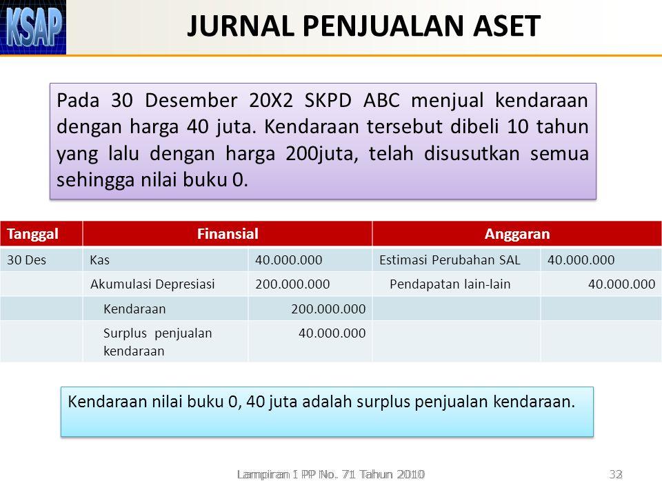 JURNAL PENJUALAN ASET Pada 30 Desember 20X2 SKPD ABC menjual kendaraan dengan harga 40 juta. Kendaraan tersebut dibeli 10 tahun yang lalu dengan harga