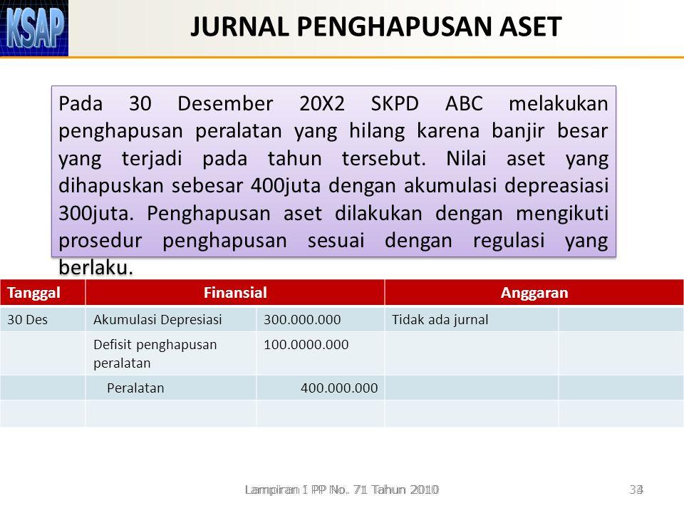 JURNAL PENGHAPUSAN ASET Pada 30 Desember 20X2 SKPD ABC melakukan penghapusan peralatan yang hilang karena banjir besar yang terjadi pada tahun tersebu