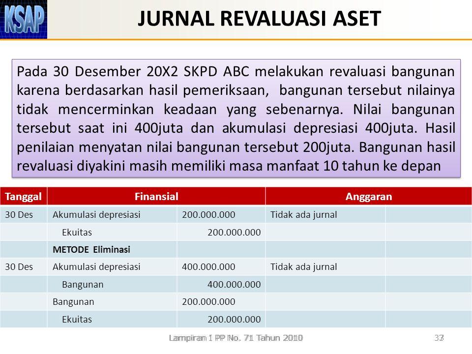 JURNAL REVALUASI ASET Pada 30 Desember 20X2 SKPD ABC melakukan revaluasi bangunan karena berdasarkan hasil pemeriksaan, bangunan tersebut nilainya tid