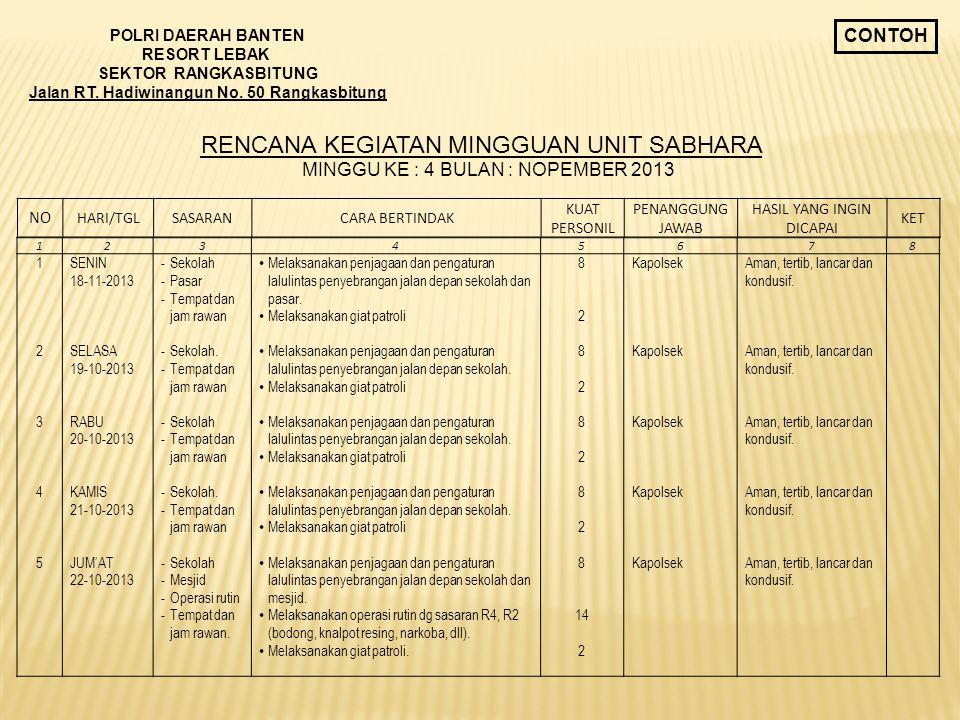 POLRI DAERAH BANTEN RESORT LEBAK SEKTOR RANGKASBITUNG Jalan RT.