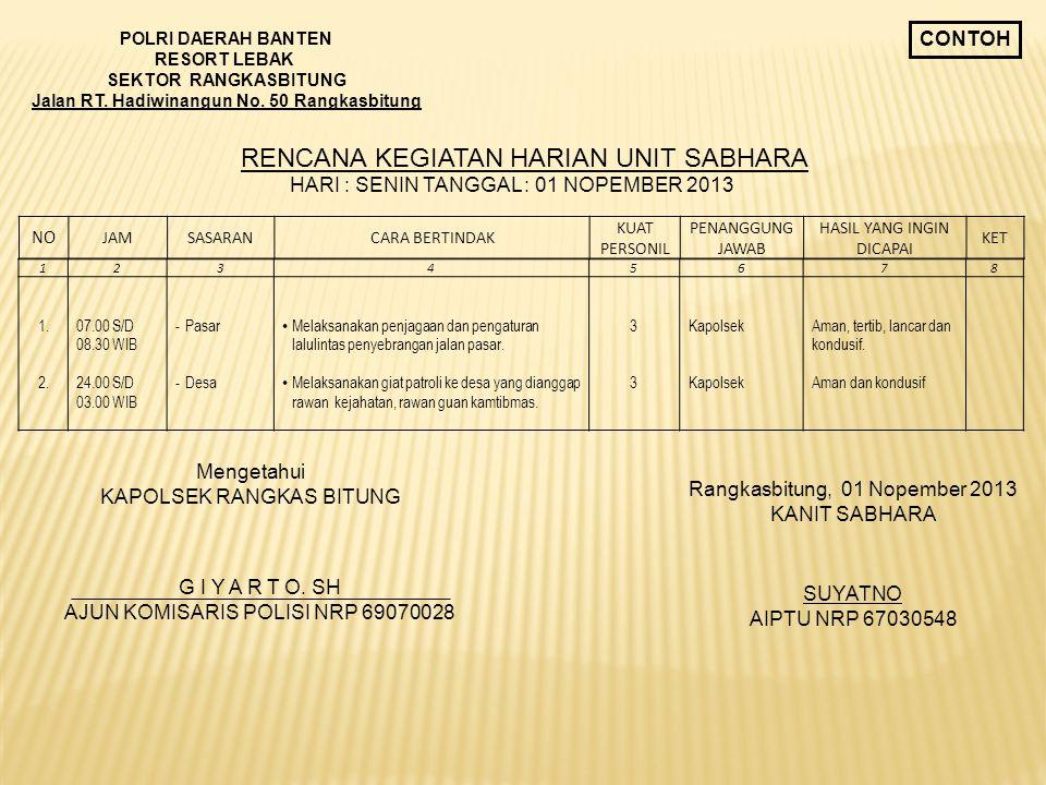 RENCANA KEGIATAN HARIAN UNIT SABHARA HARI : SENIN TANGGAL : 01 NOPEMBER 2013 CONTOH NO JAMSASARANCARA BERTINDAK KUAT PERSONIL PENANGGUNG JAWAB HASIL YANG INGIN DICAPAI KET 12345678 1.
