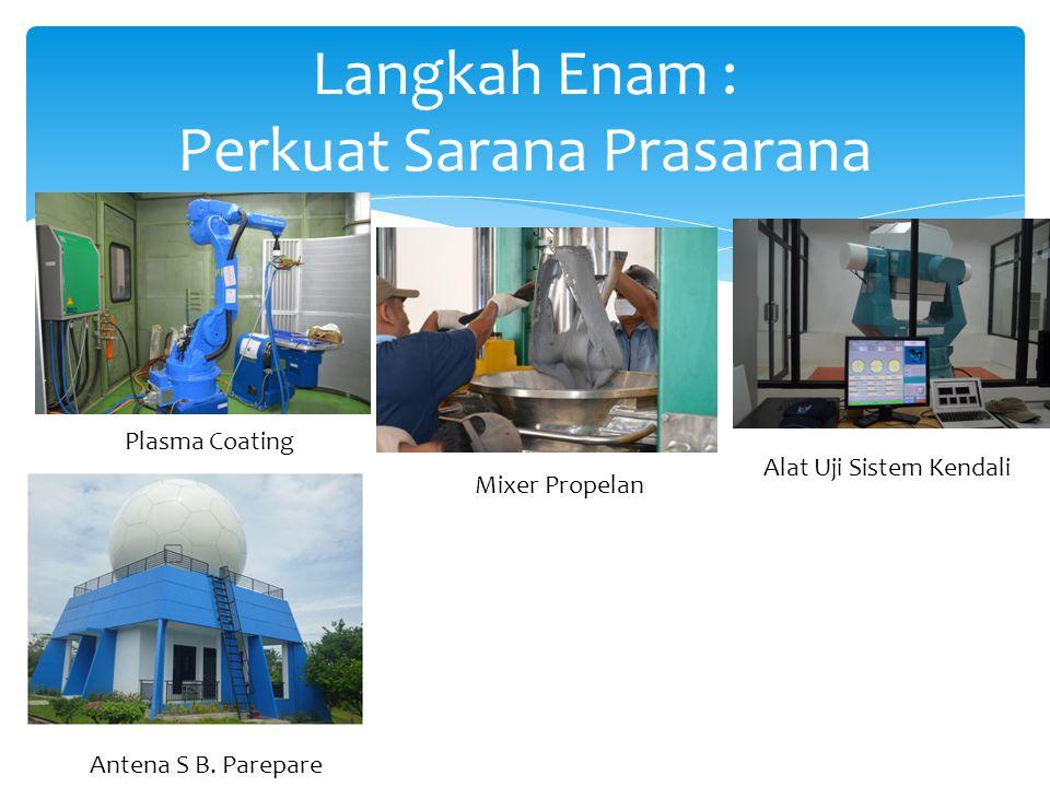 Langkah Enam : Perkuat Sarana Prasarana Plasma Coating Mixer Propelan Alat Uji Sistem Kendali Antena S B.