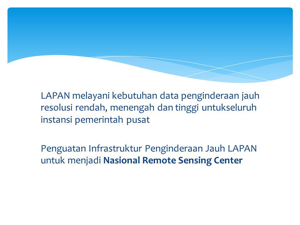 LAPAN melayani kebutuhan data penginderaan jauh resolusi rendah, menengah dan tinggi untukseluruh instansi pemerintah pusat Penguatan Infrastruktur Penginderaan Jauh LAPAN untuk menjadi Nasional Remote Sensing Center