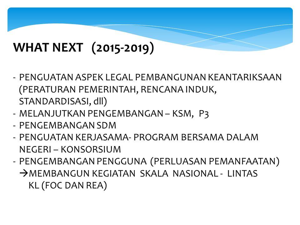 WHAT NEXT (2015-2019) -PENGUATAN ASPEK LEGAL PEMBANGUNAN KEANTARIKSAAN (PERATURAN PEMERINTAH, RENCANA INDUK, STANDARDISASI, dll) -MELANJUTKAN PENGEMBANGAN – KSM, P3 -PENGEMBANGAN SDM -PENGUATAN KERJASAMA- PROGRAM BERSAMA DALAM NEGERI – KONSORSIUM -PENGEMBANGAN PENGGUNA (PERLUASAN PEMANFAATAN)  MEMBANGUN KEGIATAN SKALA NASIONAL - LINTAS KL (FOC DAN REA)