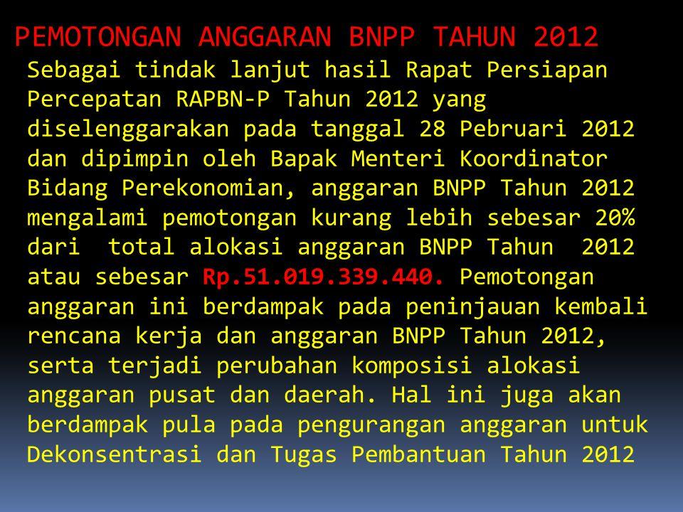 PEMOTONGAN ANGGARAN BNPP TAHUN 2012 Sebagai tindak lanjut hasil Rapat Persiapan Percepatan RAPBN-P Tahun 2012 yang diselenggarakan pada tanggal 28 Peb