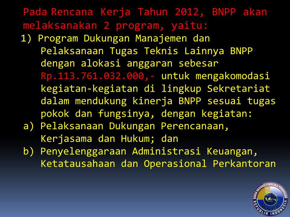 Pada Rencana Kerja Tahun 2012, BNPP akan melaksanakan 2 program, yaitu: 1) Program Dukungan Manajemen dan Pelaksanaan Tugas Teknis Lainnya BNPP dengan
