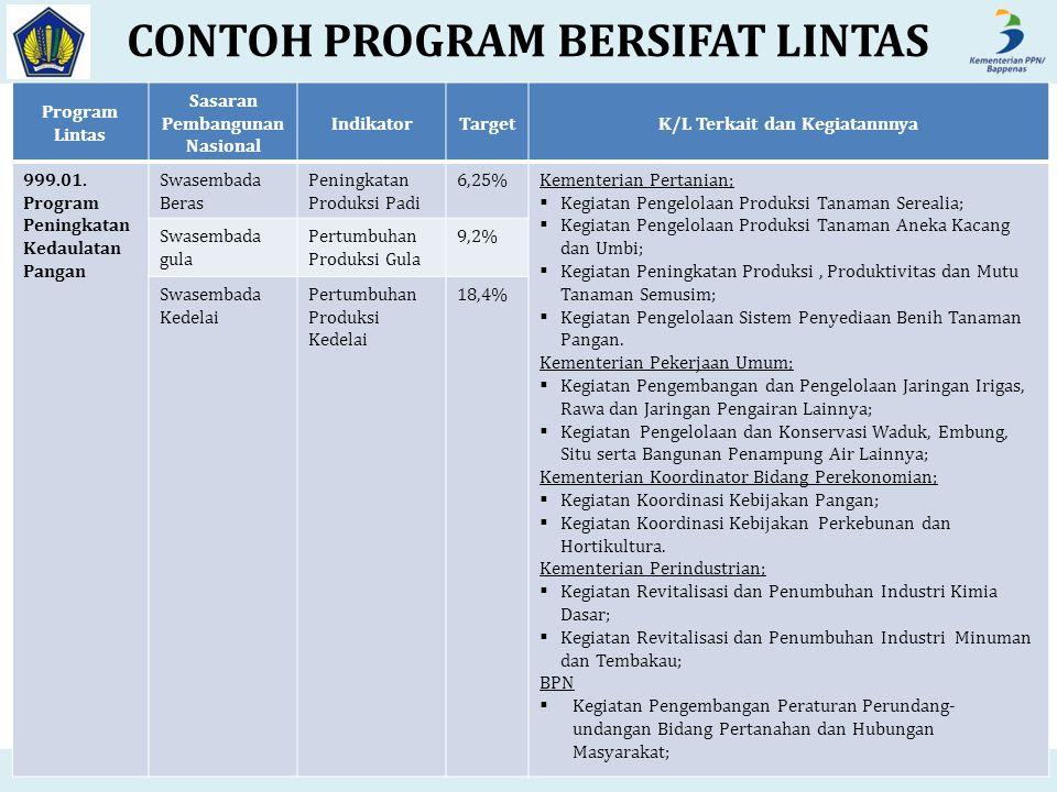 CONTOH PROGRAM BERSIFAT LINTAS Program Lintas Sasaran Pembangunan Nasional IndikatorTargetK/L Terkait dan Kegiatannnya 999.01. Program Peningkatan Ked