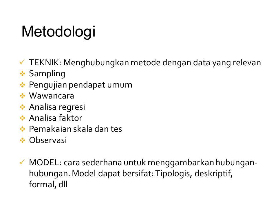 TEKNIK: Menghubungkan metode dengan data yang relevan  Sampling  Pengujian pendapat umum  Wawancara  Analisa regresi  Analisa faktor  Pemakaian