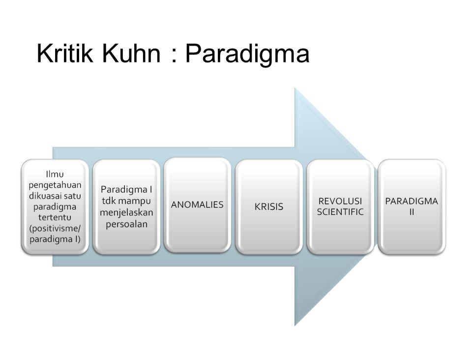 Kritik Kuhn : Paradigma