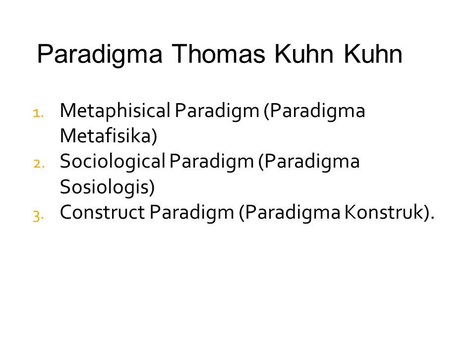 1. Metaphisical Paradigm (Paradigma Metafisika) 2. Sociological Paradigm (Paradigma Sosiologis) 3. Construct Paradigm (Paradigma Konstruk). Paradigma
