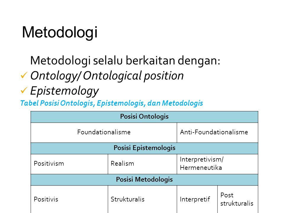 Metodologi selalu berkaitan dengan: Ontology/ Ontological position Epistemology Tabel Posisi Ontologis, Epistemologis, dan Metodologis Posisi Ontologi