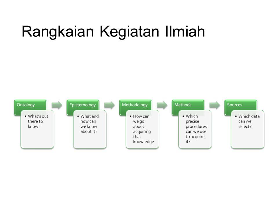 1.Paradigma fakta sosial 2. Paradigma Defenisi sosial 3.