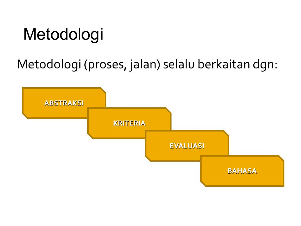 Metodologi (proses, jalan) selalu berkaitan dgn: ABSTRAKSI KRITERIA EVALUASI BAHASA Metodologi