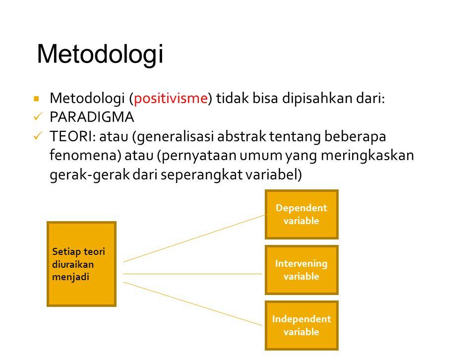  Metodologi (positivisme) tidak bisa dipisahkan dari: PARADIGMA TEORI: atau (generalisasi abstrak tentang beberapa fenomena) atau (pernyataan umum ya