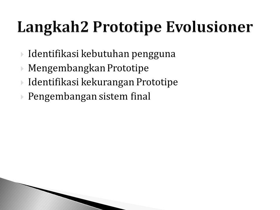  Identifikasi kebutuhan pengguna  Mengembangkan Prototipe  Identifikasi kekurangan Prototipe  Pengembangan sistem final